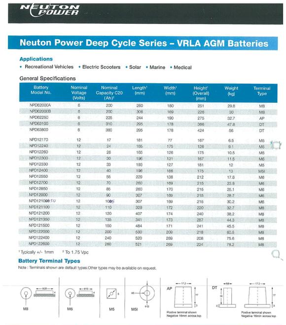 Neuton-Power Batteries